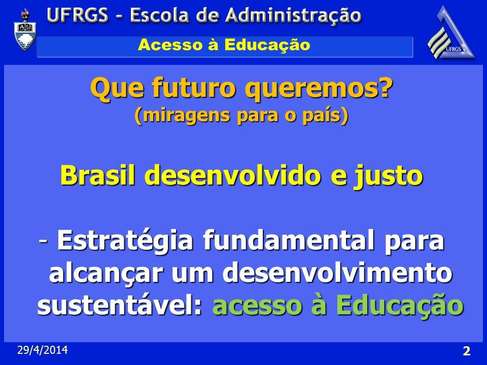 29/4/2014 2 Acesso à Educação Que futuro queremos? (miragens para o país) Brasil desenvolvido e justo -Estratégia fundamental para alcançar um desenvo