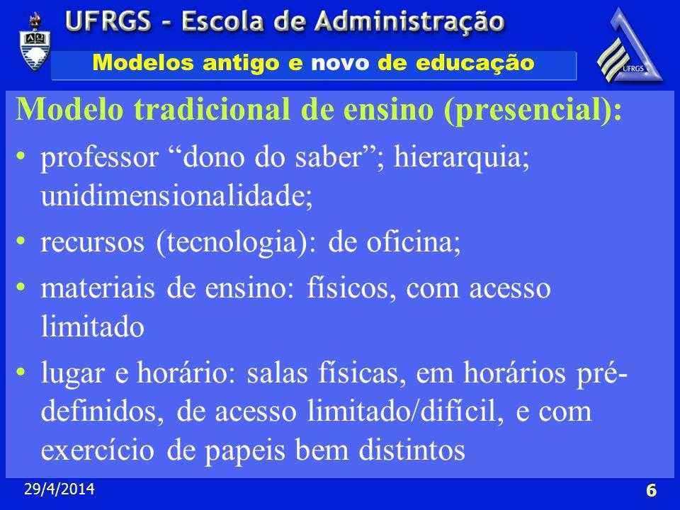 29/4/2014 6 Modelos antigo e novo de educação Modelo tradicional de ensino (presencial): professor dono do saber; hierarquia; unidimensionalidade; rec