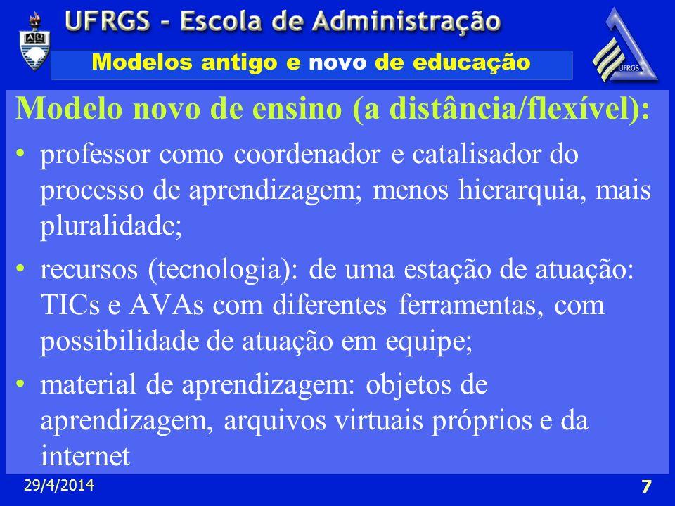 29/4/2014 7 Modelos antigo e novo de educação Modelo novo de ensino (a distância/flexível): professor como coordenador e catalisador do processo de ap