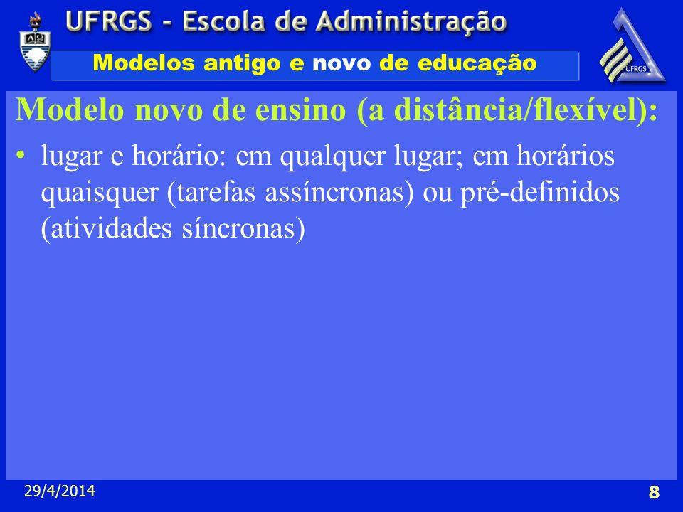 29/4/2014 8 Modelos antigo e novo de educação Modelo novo de ensino (a distância/flexível): lugar e horário: em qualquer lugar; em horários quaisquer