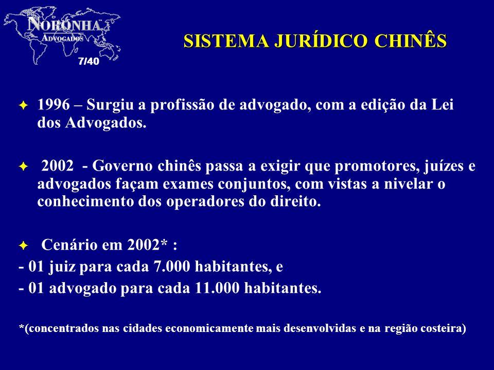 7/40 SISTEMA JURÍDICO CHINÊS F 1996 – Surgiu a profissão de advogado, com a edição da Lei dos Advogados. F 2002 - Governo chinês passa a exigir que pr