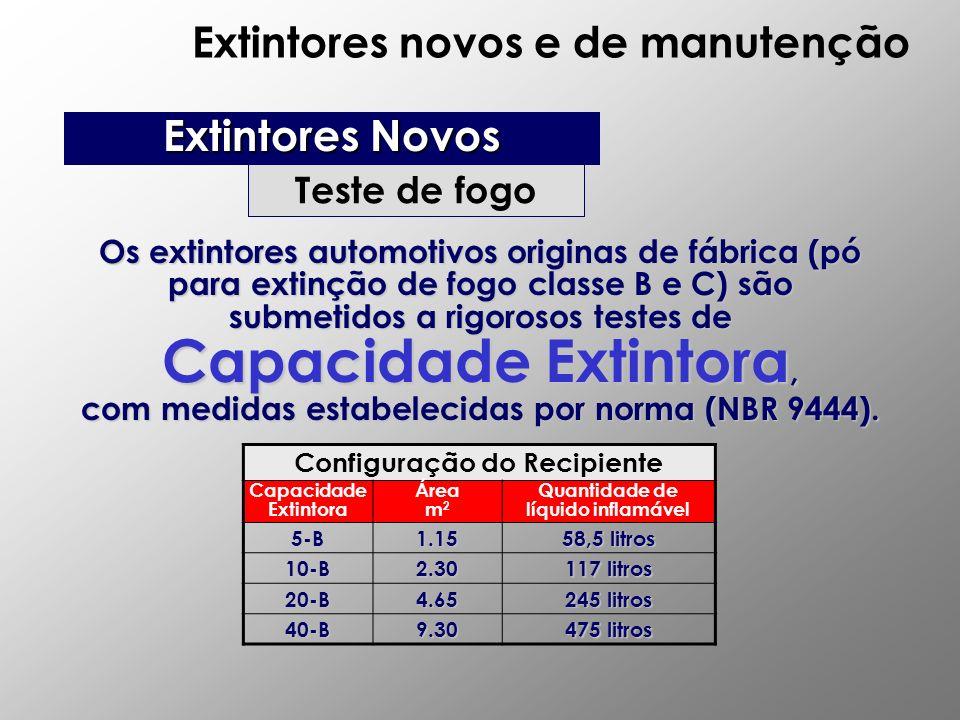 Os extintores automotivos originas de fábrica (pó para extinção de fogo classe B e C) são submetidos a rigorosos testes de Capacidade Extintora, com m