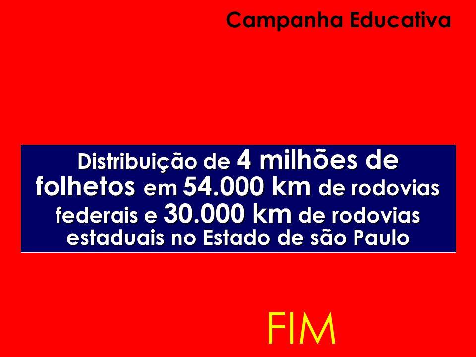 Campanha Educativa Distribuição de 4 milhões de folhetos em 54.000 km de rodovias federais e 30.000 km de rodovias estaduais no Estado de são Paulo FI
