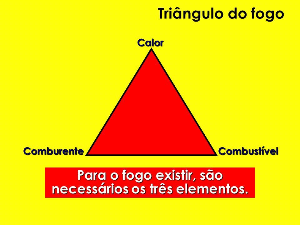 Triângulo do fogo Para o fogo existir, são necessários os três elementos. Calor ComburenteCombustível