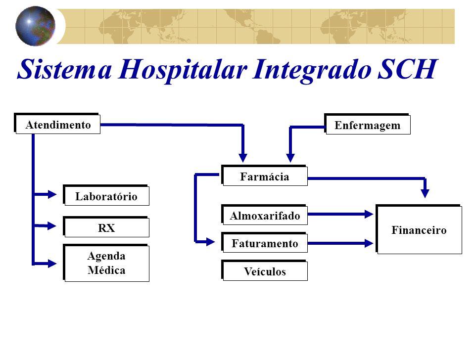 Sistema Hospitalar Integrado SCH Atendimento Financeiro Faturamento Farmácia Enfermagem Almoxarifado Veículos Laboratório RX Agenda Médica