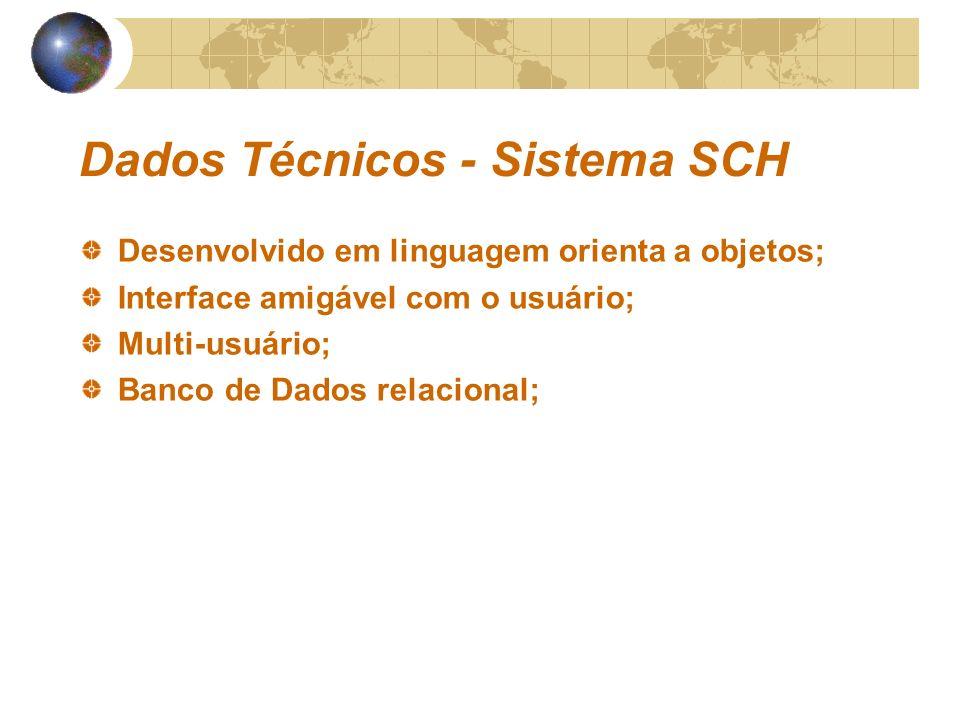 Dados Técnicos - Sistema SCH Desenvolvido em linguagem orienta a objetos; Interface amigável com o usuário; Multi-usuário; Banco de Dados relacional;