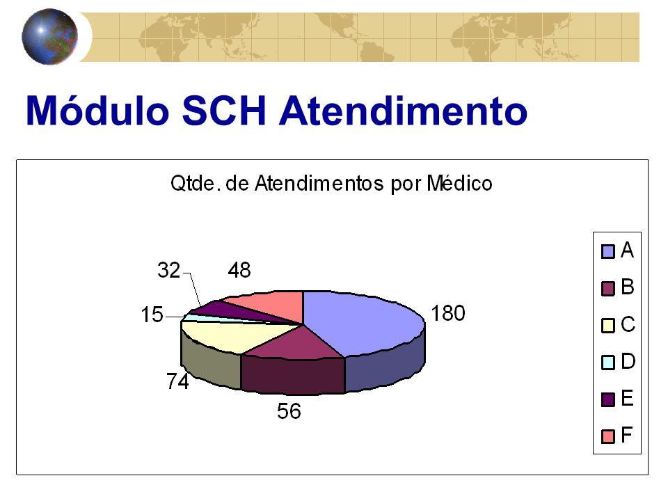Relatorios Faturamento SUS Cobrança de Acompanhante Controle de S.A.M.E Atendimento por Profissional / Paciente Produção Profissional para o Hospital Prejuízo de Baixa Resolutividade Prejuízo – Contas de Mês Anterior Relatórios Paciente Cidade Relatório Orçamentário Origem Pacientes Recém Natos Óbitos Relatório Quantitativo C.I.D Neonatologia Analítico do Profissional Relatório de Avaliação do Corpo Clinico Previsão do Faturamento