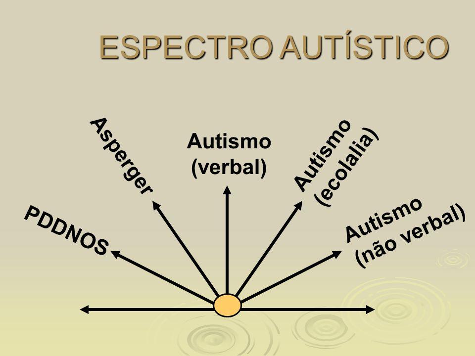 Asperger Autismo (não verbal) PDDNOS Autismo (ecolalia) Autismo (verbal) ESPECTRO AUTÍSTICO