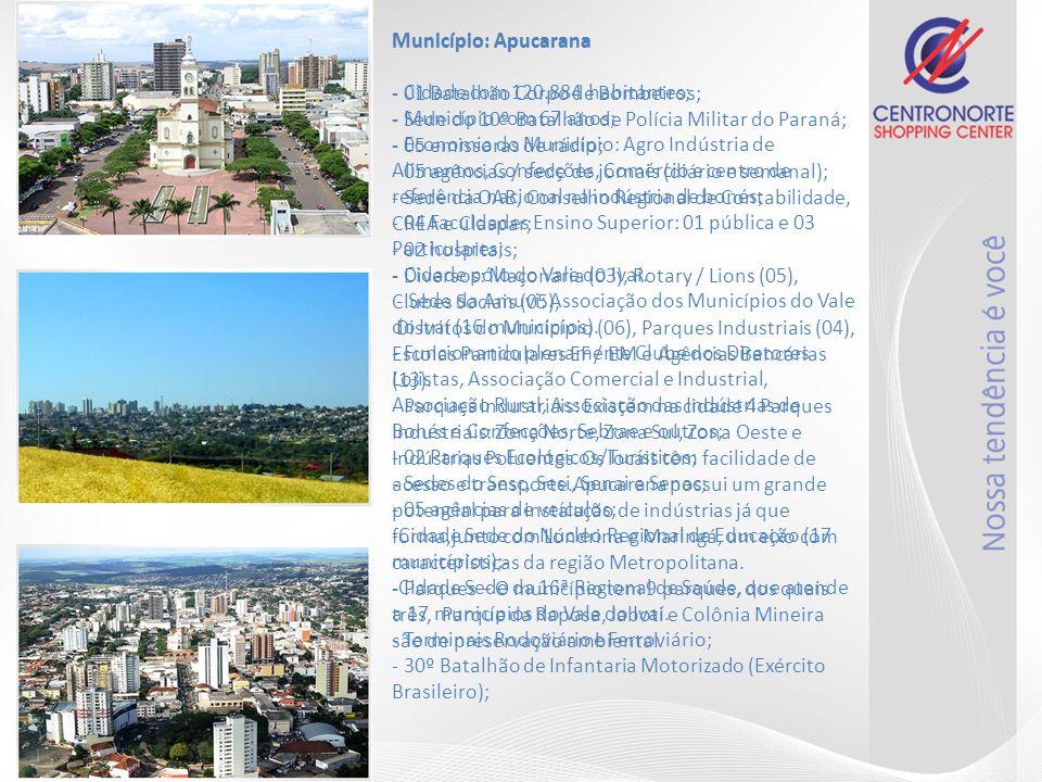 Município: Apucarana - Cidade com 120.884 habitantes; - Município com 67 anos; - Economia do Município: Agro Indústria de Alimentos, Confecções, Comér