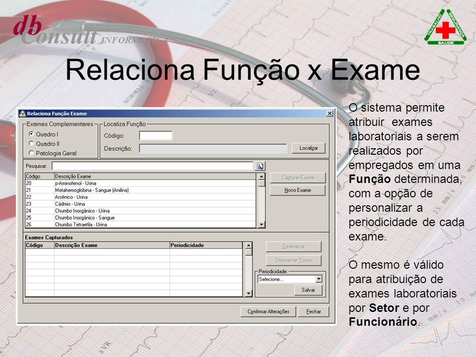 db Consult Relaciona Função x Exame O sistema permite atribuir exames laboratoriais a serem realizados por empregados em uma Função determinada, com a