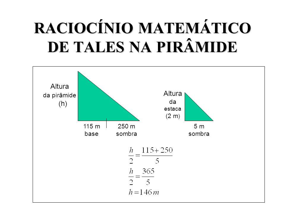 RACIOCÍNIO MATEMÁTICO DE TALES NA PIRÂMIDE Altura da pirâmide (h) Altura da estaca (2 m ) 115 m base 250 m sombra 5 m sombra