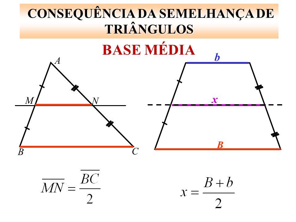 CASOS DE CONGRUÊNCIA 1- LAL dois lados iguais e o ângulo entre eles congruentes.