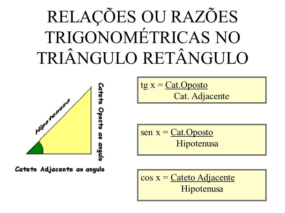 HIPOTENUSA E CATETOS DO TRIÂNGULO RETÂNGULO Catetos: são os dois lados que formam o ângulo reto.