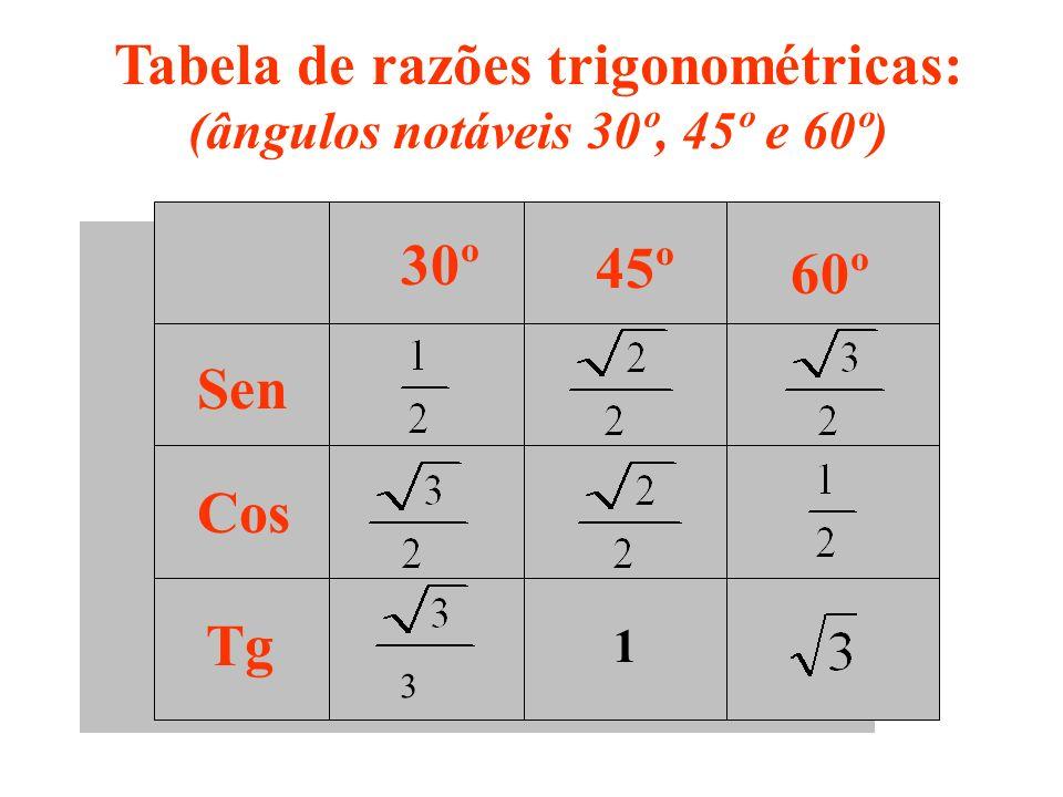 RELAÇÕES OU RAZÕES TRIGONOMÉTRICAS NO TRIÂNGULO RETÂNGULO tg x = Cat.Oposto Cat.