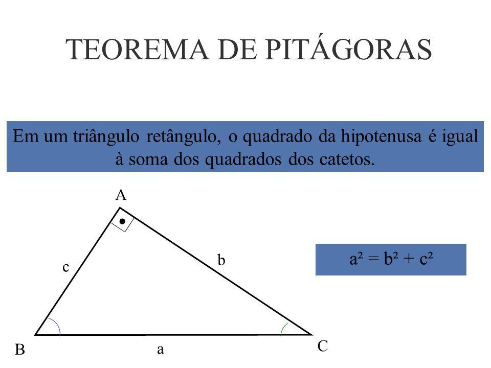 TEOREMA DE PITÁGORAS (5ª RELAÇÃO MÉTRICA) a mn h b c 2ª relação: b² = m.