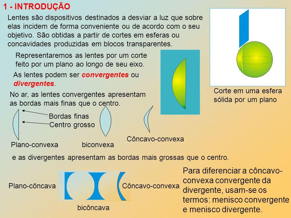 2 – ELEMENTOS DE UMA LENTE Eixo principal focos n L – índice de refração da lente n s – índice de refração do meio onde será usada a lente R 1 – R 2 – raios de curvatura das faces da lente f – distância focal (distância do foco ao centro da lente)