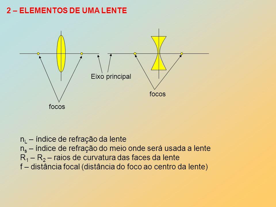 3 – FÓRMULA DOS FABRICANTES DE LENTES Demonstra-se matematicamente que a distância focal de uma lente relaciona-se com os raios de curvatura das faces e com os índices de refração da lente e do meio onde a mesma é usada, resultando: = ( -1).( + ) 1 n L 1 1 f n s R 1 R 2 O uso dessa fórmula implica em convencionar: R – raio de face convexa – positivo R – raio de face côncava – negativo Para face plana 1/R = 0.
