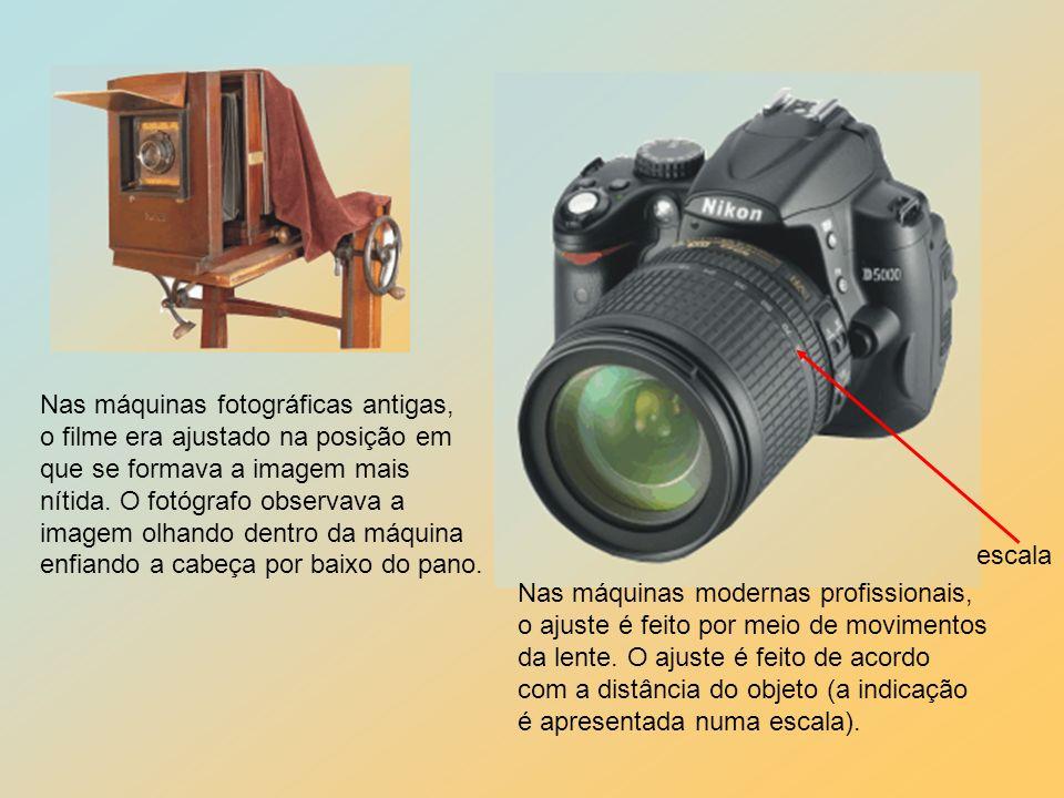 Nas máquinas fotográficas antigas, o filme era ajustado na posição em que se formava a imagem mais nítida. O fotógrafo observava a imagem olhando dent