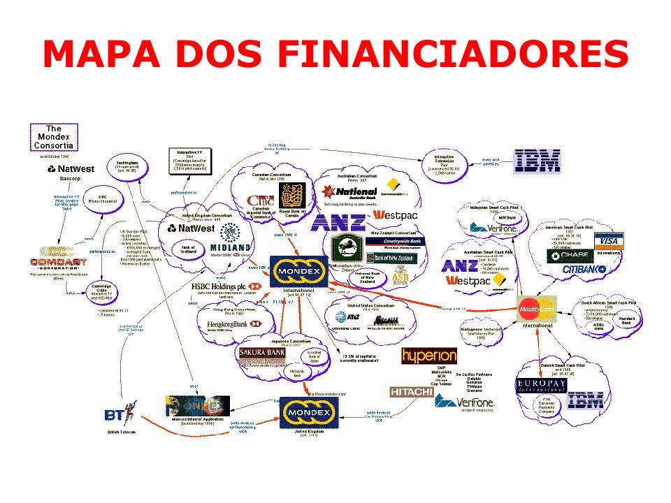 MAPA DOS FINANCIADORES