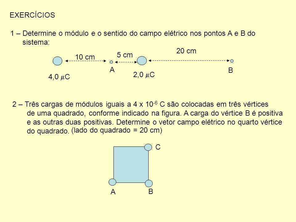 EXERCÍCIOS 1 – Determine o módulo e o sentido do campo elétrico nos pontos A e B do sistema: 4,0 C 2,0 C 10 cm 5 cm 20 cm A B 2 – Três cargas de módul