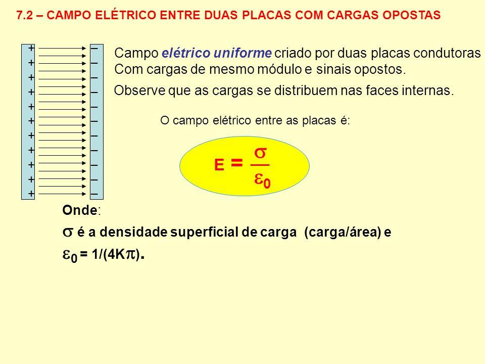 ++++++++++++++++++++++ ______________________ Campo elétrico uniforme criado por duas placas condutoras Com cargas de mesmo módulo e sinais opostos. O