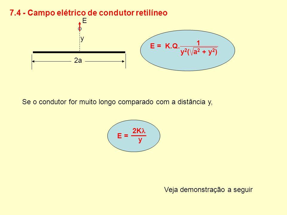 7.4 - Campo elétrico de condutor retilíneo 2a y E E = K.Q. 1 y 2 ( a 2 + y 2 ) Se o condutor for muito longo comparado com a distância y, E = 2K y Vej