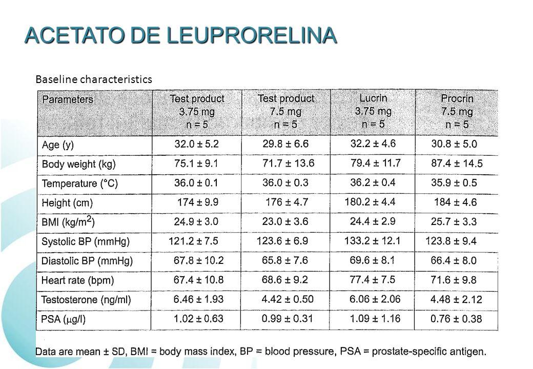ACETATO DE LEUPRORELINA Baseline characteristics
