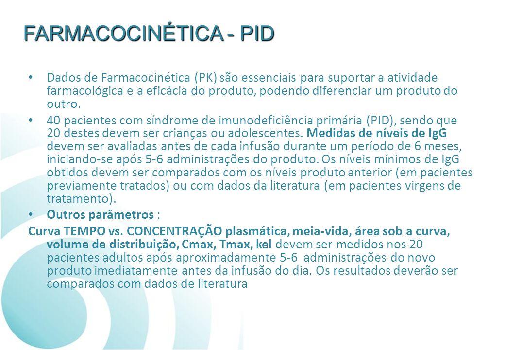 Dados de Farmacocinética (PK) são essenciais para suportar a atividade farmacológica e a eficácia do produto, podendo diferenciar um produto do outro.