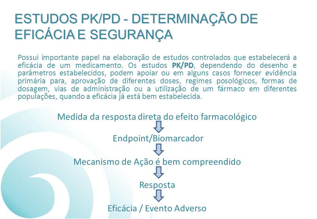 ESTUDOS PK/PD - DETERMINAÇÃO DE EFICÁCIA E SEGURANÇA PK/PD Possui importante papel na elaboração de estudos controlados que estabelecerá a eficácia de