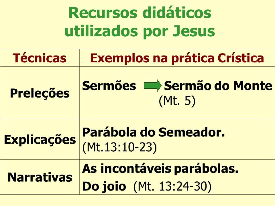 Recursos didáticos utilizados por Jesus TécnicasExemplos na prática Crística Preleções Sermões Sermão do Monte (Mt.