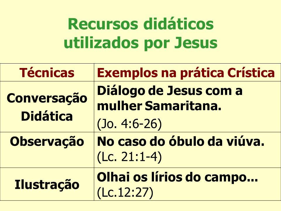 Recursos didáticos utilizados por Jesus Técnicas Exemplos na prática Crística Conversação Didática Diálogo de Jesus com a mulher Samaritana.