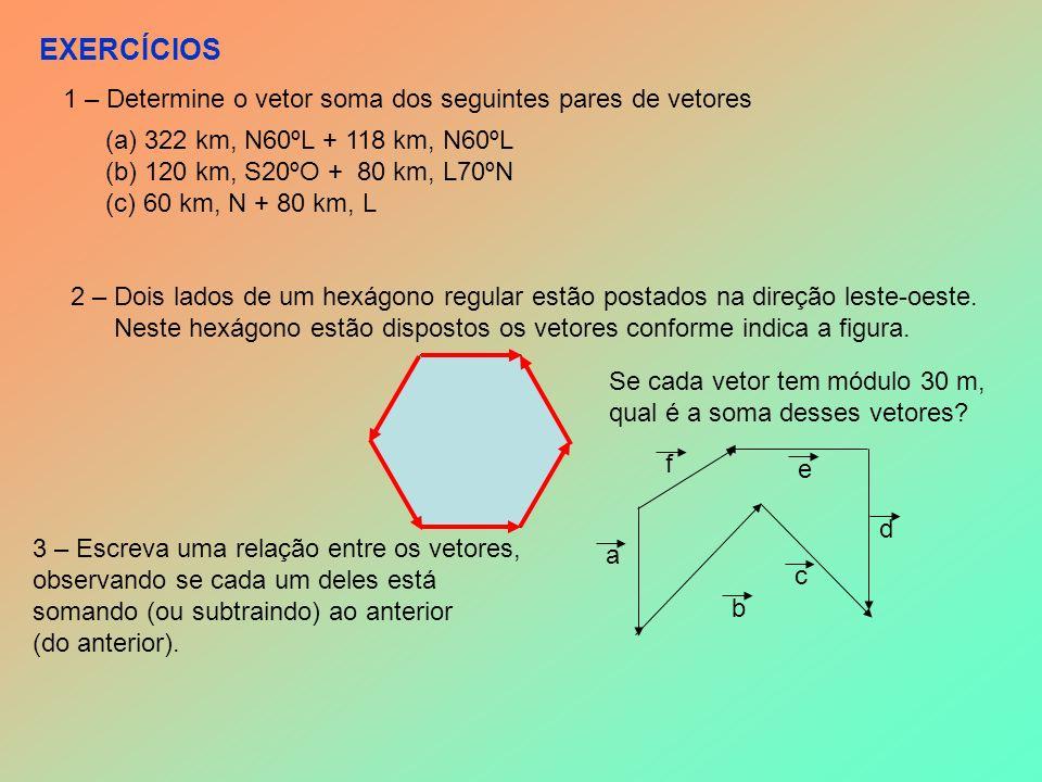 2º processo – o vetor simétrico Assim, para subtrair dois vetores, somamos ao primeiro, o simétrico do segundo.