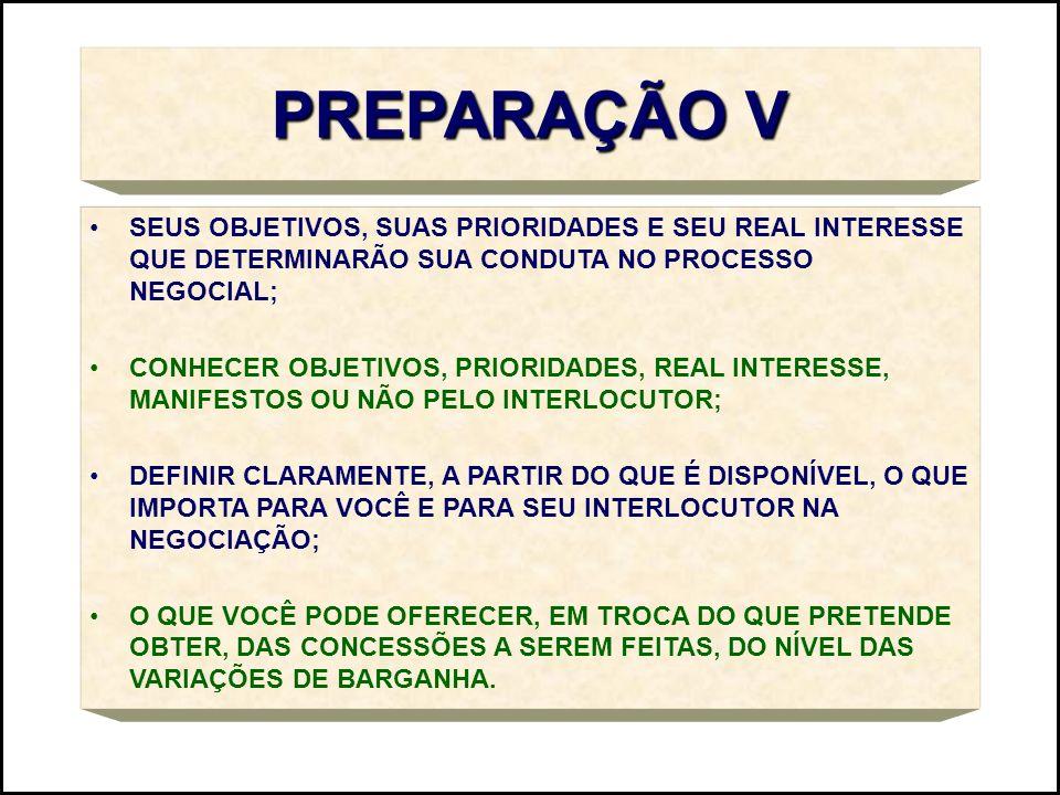 PREPARAÇÃO V SEUS OBJETIVOS, SUAS PRIORIDADES E SEU REAL INTERESSE QUE DETERMINARÃO SUA CONDUTA NO PROCESSO NEGOCIAL; CONHECER OBJETIVOS, PRIORIDADES,