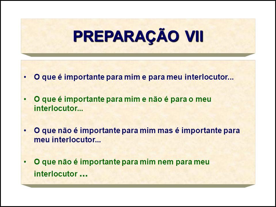 PREPARAÇÃO VII O que é importante para mim e para meu interlocutor... O que é importante para mim e não é para o meu interlocutor... O que não é impor