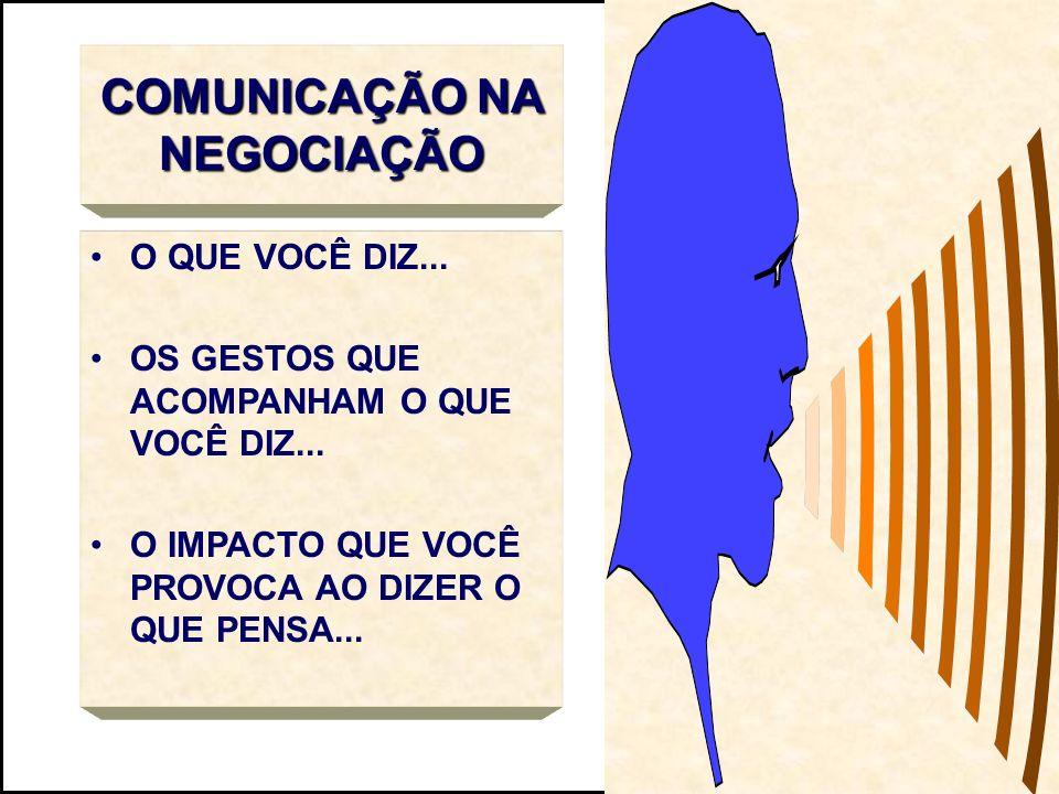 COMUNICAÇÃO NA NEGOCIAÇÃO O QUE VOCÊ DIZ... OS GESTOS QUE ACOMPANHAM O QUE VOCÊ DIZ... O IMPACTO QUE VOCÊ PROVOCA AO DIZER O QUE PENSA...