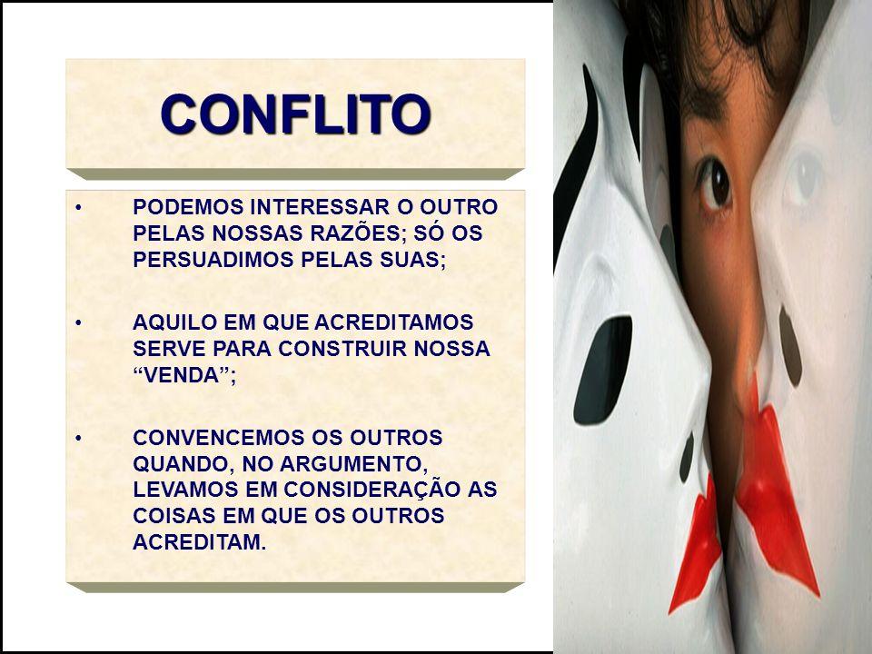 MATRIZ DE RELACIONAMENTO MENTIRA COM DESRESPEITO –DANOS IRREPARÁVEIS AO RELACIONAMENTO VERDADE COM DESRESPEITO –COMPROMETE O RELACIONAMENTO MENTIRA COM RESPEITO –COMPROMETE O RELACIONAMENTO VERDADE COM RESPEITO –RELACIONAMENTO CONSTRUTIVO