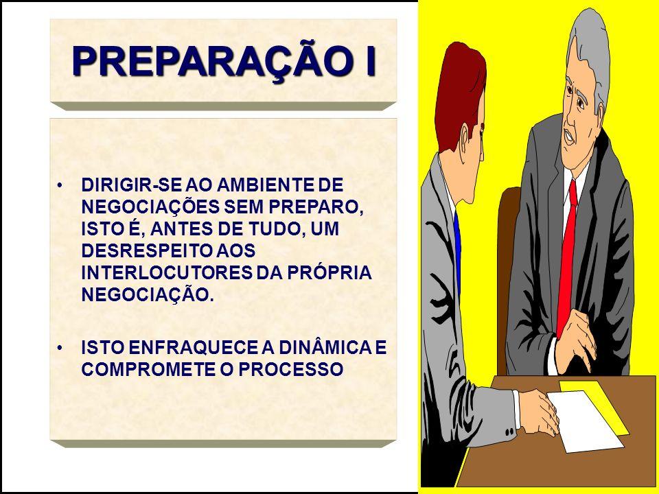 PREPARAÇÃO II A CONSISTÊNCIA NA PREPARAÇÃO É MAIS IMPORTANTE DO QUE UMA ARGUMENTAÇÃO COM PERFIL AGRESSIVO; UM NÚMERO MAIOR DE OPÇÕES MELHORARÁ A POSIÇÃO DO NEGOCIADOR; NÃO HÁ SOLUÇÕES INSTANTÂNEAS NA NEGOCIAÇÃO, PENSE NAS POSSIBILIDADES DE MUDAR SUA POSIÇÃO.