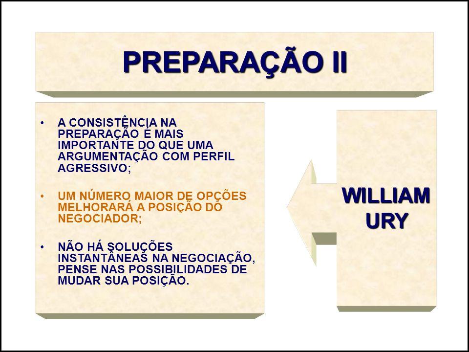 PREPARAÇÃO II A CONSISTÊNCIA NA PREPARAÇÃO É MAIS IMPORTANTE DO QUE UMA ARGUMENTAÇÃO COM PERFIL AGRESSIVO; UM NÚMERO MAIOR DE OPÇÕES MELHORARÁ A POSIÇ
