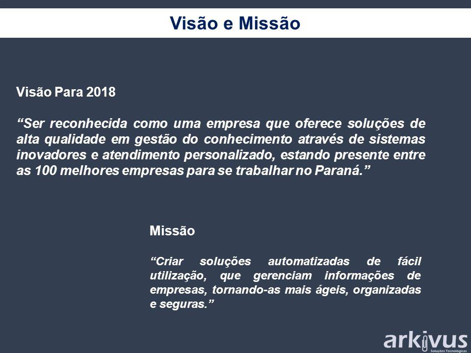 Visão e Missão Visão Para 2018 Ser reconhecida como uma empresa que oferece soluções de alta qualidade em gestão do conhecimento através de sistemas i