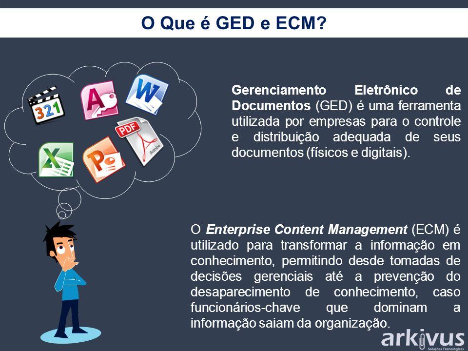 O Que é GED e ECM? Gerenciamento Eletrônico de Documentos (GED) é uma ferramenta utilizada por empresas para o controle e distribuição adequada de seu