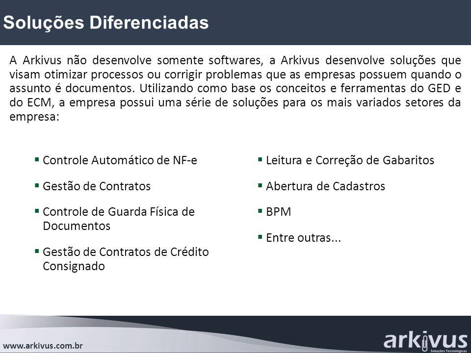 Soluções Diferenciadas www.arkivus.com.br A Arkivus não desenvolve somente softwares, a Arkivus desenvolve soluções que visam otimizar processos ou corrigir problemas que as empresas possuem quando o assunto é documentos.