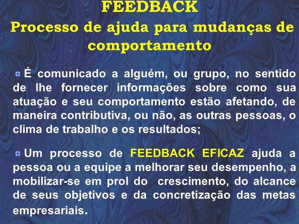 FEEDBACK Processo de ajuda para mudanças de comportamento É comunicado a alguém, ou grupo, no sentido de lhe fornecer informações sobre como sua atuaç