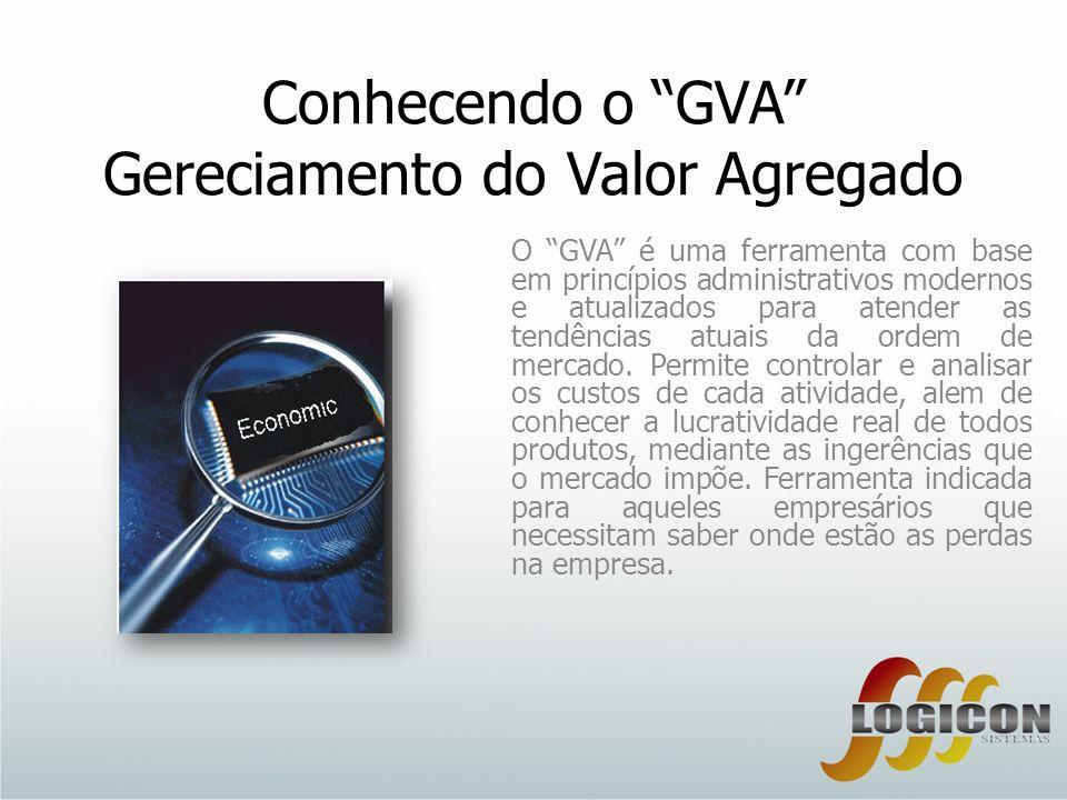 Conhecendo o GVA Gereciamento do Valor Agregado O GVA é uma ferramenta com base em princípios administrativos modernos e atualizados para atender as t