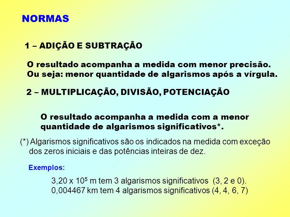 QUAL É O PERÍMETRO DO RETÂNGULO ANTERIOR? 10,64 7,39 + 36,06 cm 10,64 7,39 + 36,06 cm Perímetro = 36,06 cm Erros – dígitos em vermelho