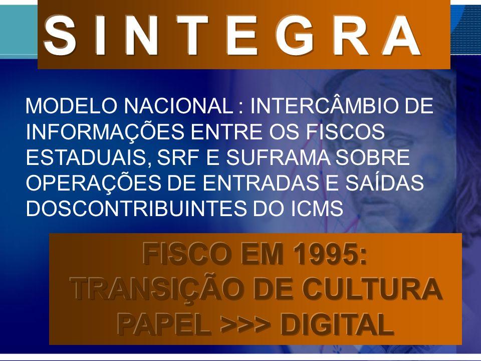 MODELO NACIONAL : INTERCÂMBIO DE INFORMAÇÕES ENTRE OS FISCOS ESTADUAIS, SRF E SUFRAMA SOBRE OPERAÇÕES DE ENTRADAS E SAÍDAS DOSCONTRIBUINTES DO ICMS