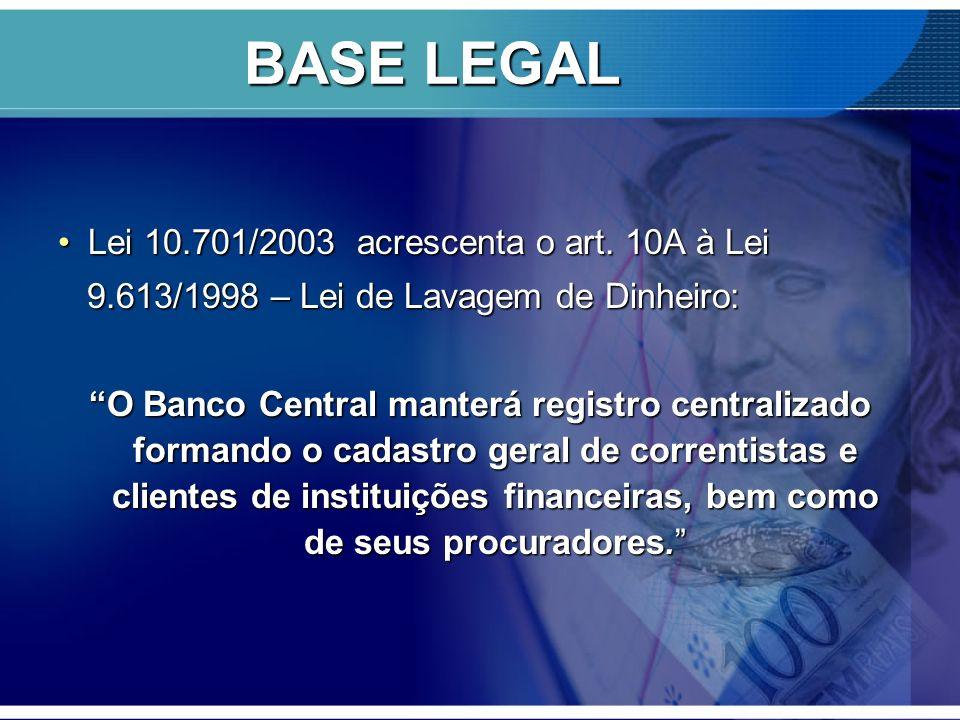 BASE LEGAL Lei 10.701/2003 acrescenta o art. 10A à LeiLei 10.701/2003 acrescenta o art. 10A à Lei 9.613/1998 – Lei de Lavagem de Dinheiro: 9.613/1998