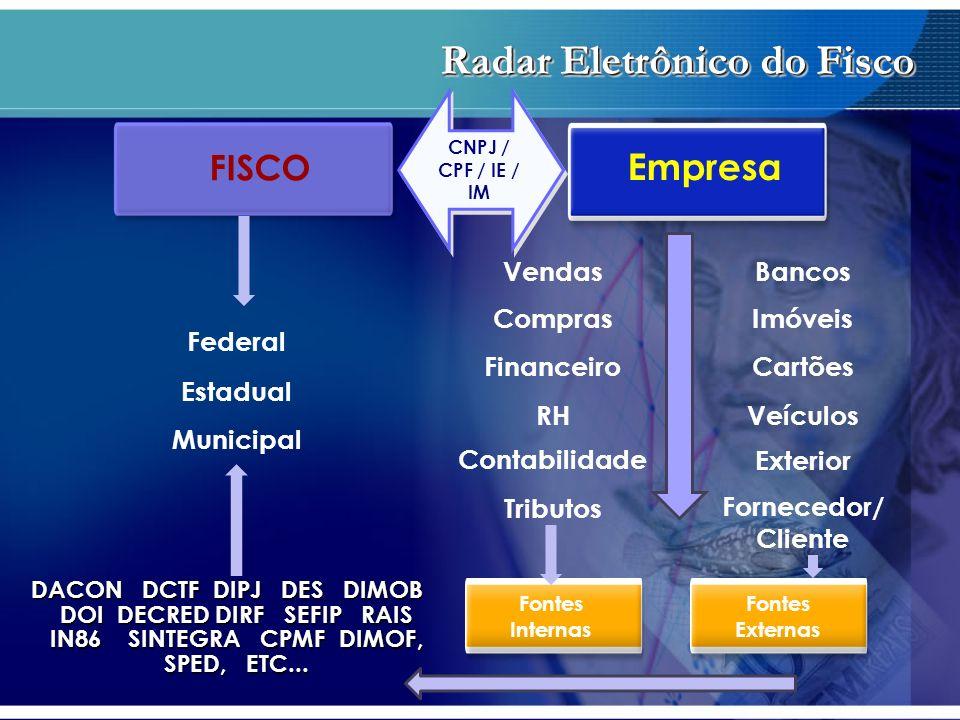 Radar Eletrônico do Fisco CNPJ / CPF / IE / IM Empresa FISCO Vendas Compras Financeiro RH Contabilidade Tributos Bancos Imóveis Cartões Veículos Exter