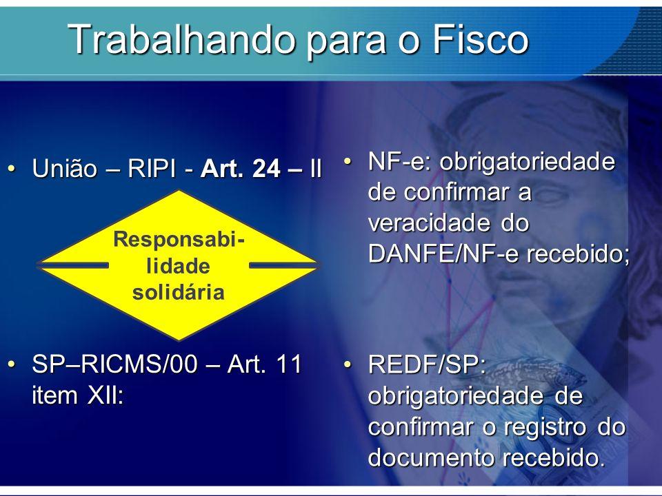Trabalhando para o Fisco União – RIPI - Art. 24 – IIUnião – RIPI - Art. 24 – II SP–RICMS/00 – Art. 11 item XII:SP–RICMS/00 – Art. 11 item XII: NF-e: o