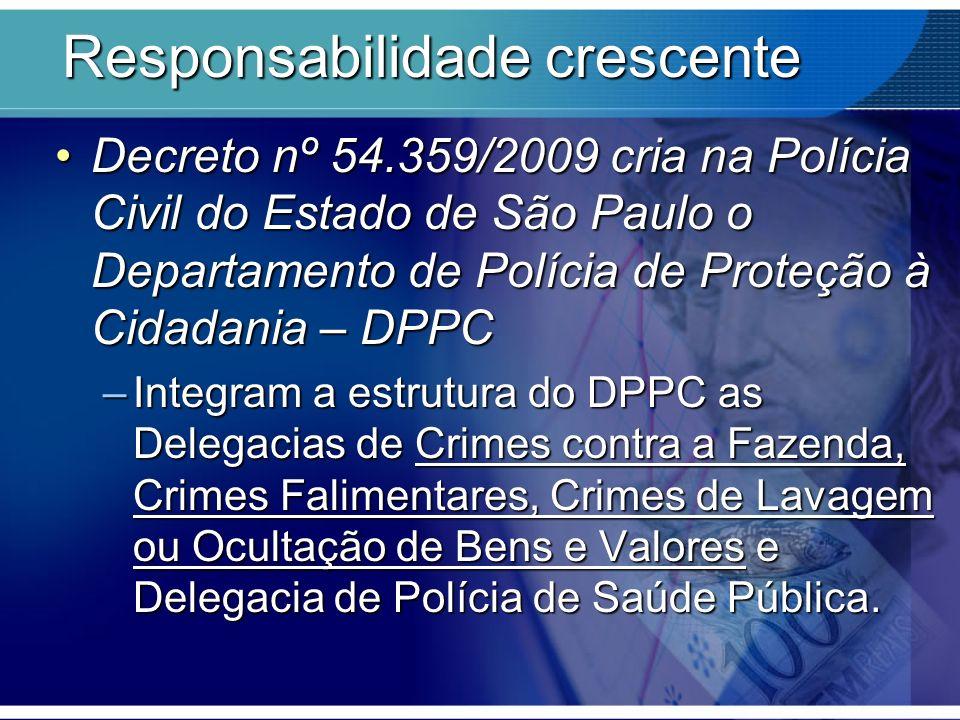 Responsabilidade crescente Decreto nº 54.359/2009 cria na Polícia Civil do Estado de São Paulo o Departamento de Polícia de Proteção à Cidadania – DPP