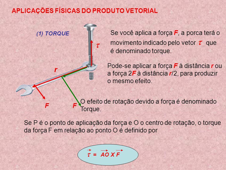 F r Se você aplica a força F, a porca terá o movimento indicado pelo vetor que é denominado torque. F Pode-se aplicar a força F à distância r ou a for